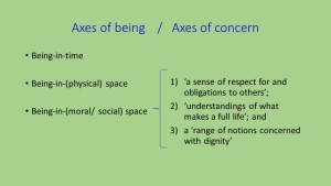 2_axes of being_concern