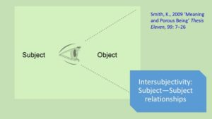 PD4-2_subject object