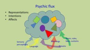 psychic flux