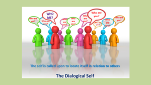 S2_1_7 dialogical self